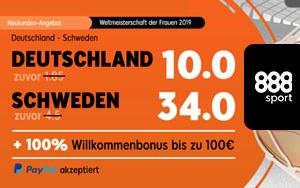 888sport und die Frauen WM – Top Quoten für das Spiel Deutschland gegen Schweden